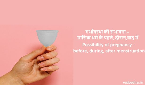 Possibility of pregnancy in hindi -Before,during and after period